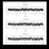 Gibbs Sampler Algorithmによって多変量正規分布からのサンプル抽出を行なう