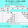 第1341回ロト6抽選結果(2018年12月24日)