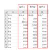 VBA Dictionaryオブジェクトのアイテムが複数欲しい(Dictionaryオブジェクト配列編)