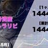 【15万円 Start】暗号資産の手動トラリピ!1ヵ月運用した結果
