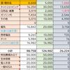 【家計簿】8月分家計簿公開!(2021年8月20日~2021年9月19日)