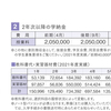 私立歯学部の学費について(2022年入学版)