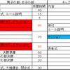 ☆大暴年会の変更点のお知らせ☆