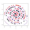 NN Playgroundに出てくる「渦巻きサンプルの二値分類」を学習器を変えながら試してみる(追記あり)