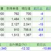 2019.6.13(木) 資産状況