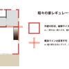 程々の家カスタマイズ計画(絶望編・その3)