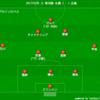【J1 第28節】広島 1 - 1 札幌 残留争いのライバル相手に敵地で勝ち点1はよい結果?