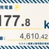 6/30〜7/6の総発電量は434.5kWh(目標比65.9%)でした