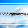 【飛行機について】エンジン全体の仕組み