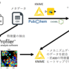 【CellProfiler】薬理活性化合物を処理した細胞染色画像から特徴量を抽出する①