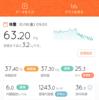 2017/10/18 糖質制限ダイエット37日