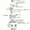 ひつじ日記 日本100名城No.1への旅 その6(完結編)