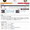 2019-07-31 カープ第98戦(東京ドーム)◯3対2 巨人(49勝46敗3分)初回、西川、菊池の連続HR。ジョンソン6回無失点で8勝目!