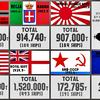 第二次世界大戦時の主要7ヵ国の潜水艦隊の戦果(総撃沈トン数及び総撃沈隻数)の比較