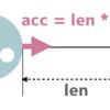 【Unity】バネの動きを実現する3つの方法
