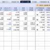 明日の日経平均は17,000円割れ必至!コロナ株安の行きつく先はまだ見えず…