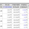 【株主優待】クロス取引 平成29年12月実践編2