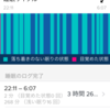 Fitbit Charge HRで睡眠を記録してみた
