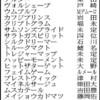 【目黒記念展望】連覇狙うクリプトグラムVS条件合うヴォルシェーブ