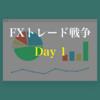 10万円チャレンジ企画。仮想通貨FXトレード戦争day1