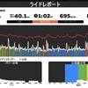 8/6 ローラー練 Zwift MET-5 Race