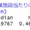 都道府県別の食品営業施設処分件数のデータの分析3 - 1977年の長野県は処分件数が異常に多かった。