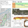 望月寒川(もつきさむがわ)放水路計画について