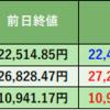 米国株と日本株の相関関係