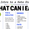 Is The Ketogenic Diet An Ideal Diet?