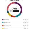 MyOptus を使って確認できるデータ項目を徹底解説!