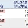 ヒップ(2136)、ホシデン(6804)を100株ずつ買い増しました。