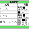 武蔵野S【2017年 予想】|爆穴から攻めるゼ!