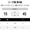9.17 Top League 第4節 パナソニックVSサントリー@秩父宮