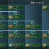 PSO2 ヒーロー(Hr)のスキル振り Lv.80スキルツリー