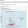 Python ユーザでも『データ可視化入門』で練習できるようにパッケージを作った + Plotnine との互換性ガイド