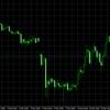 米国サマータイム開始に伴う取引時間変更のお知らせ
