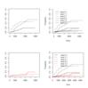 競合リスク Competing Risk・累積発現率 Cumulative Incidence・Gray検定とは?