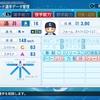 涌井秀章 (2008) 【パワプロ2020】