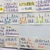 地元生物部会にてKP法講座実施