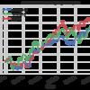 eMAXIS Slim(先進国、新興国、国内株)に現代ポートフォリオ理論を適用する