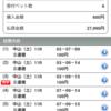 3/31~4/1 JRA予想の結果wwwwwwww PS Vita購入資金一発ツモの巻