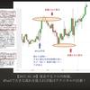 迷走するドル円相場、dPaaSで大きな流れを捉えたら後はテクニカルの出番! FX投資|攻略法