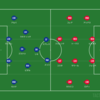 【マッチレビュー】19-20 ラ・リーガ第33節 バルセロナ対アトレティコ・マドリー