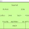 【FAカップ決勝 アーセナル VS チェルシー】 サンチェス、ラムジー弾で2年ぶりFA杯13度目の優勝!
