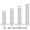 第13回上海CCG EXPO視察レポ(画像多数につき通信量にご注意を)