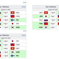 オーバーウォッチ ワールドカップ2018 インチョンクオリファイア 3日目