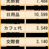 11月の家計簿公開。