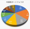 2021年1月の売買記録、保有資産状況(外国株)