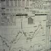 好決算が株価に響かない!