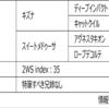 POG2020-2021ドラフト対策 No.247 エルニド